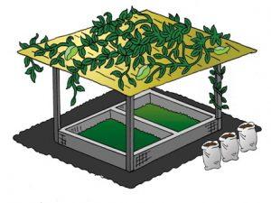 Sluri Pupuk Biogas